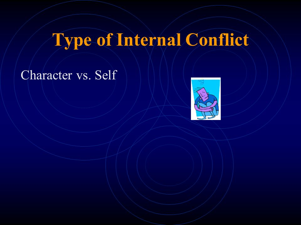Types of External Conflict Character vs Nature Character vs Society Character vs Character Character vs Fate