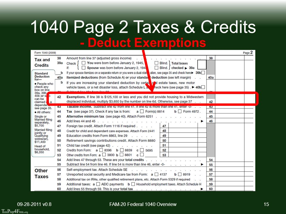 Federal 1040 Overview V08fam 20 Federal 1040 Overview1 Ppt Download