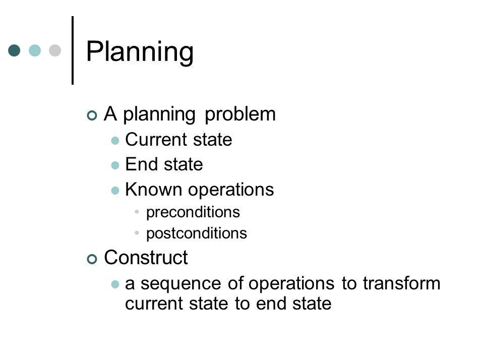 Planning A planning problem Current state End state Known operations preconditions postconditions Construct a sequence of operations to transform current state to end state
