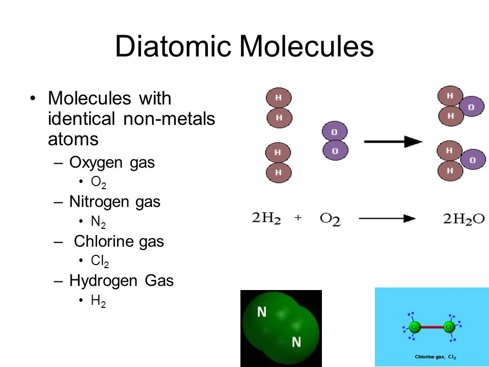 Periodic Table diatomic atoms in the periodic table : Elements & the Periodic Table Non-Metals & Metalloids Chapter 3 ...