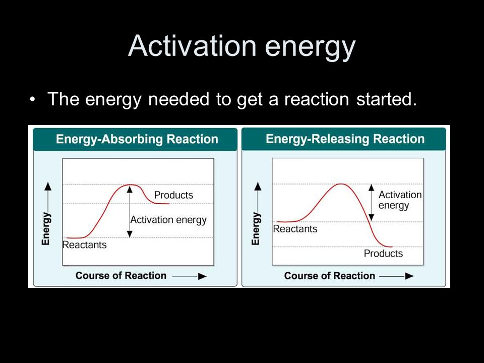 Activation energy The energy needed to get a reaction started.
