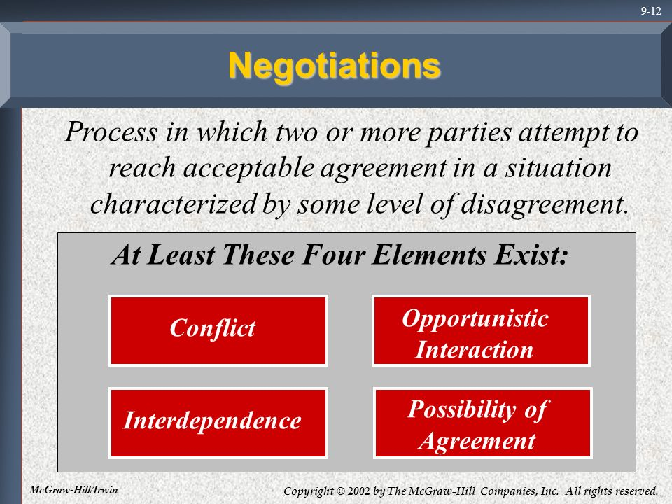 Copyright © 2002 by The McGraw-Hill Companies, Inc. All rights reserved. McGraw-Hill/Irwin 9-12 At Least These Four Elements Exist:Negotiations Proces