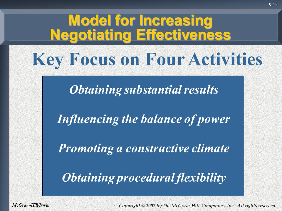 Copyright © 2002 by The McGraw-Hill Companies, Inc. All rights reserved. McGraw-Hill/Irwin 9-15 Model for Increasing Negotiating Effectiveness Key Foc