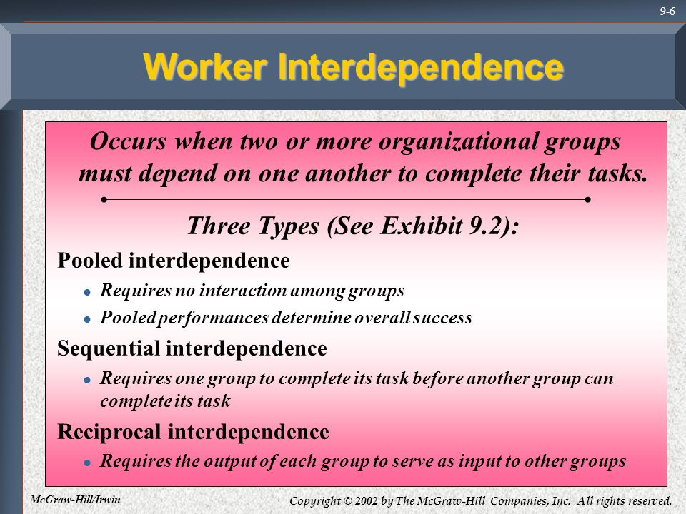 Copyright © 2002 by The McGraw-Hill Companies, Inc. All rights reserved. McGraw-Hill/Irwin 9-6 Worker Interdependence Occurs when two or more organiza