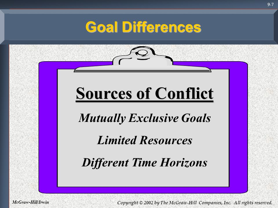 Copyright © 2002 by The McGraw-Hill Companies, Inc. All rights reserved. McGraw-Hill/Irwin 9-7 Goal Differences Sources of Conflict Mutually Exclusive