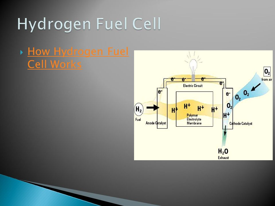  How Hydrogen Fuel Cell Works How Hydrogen Fuel Cell Works