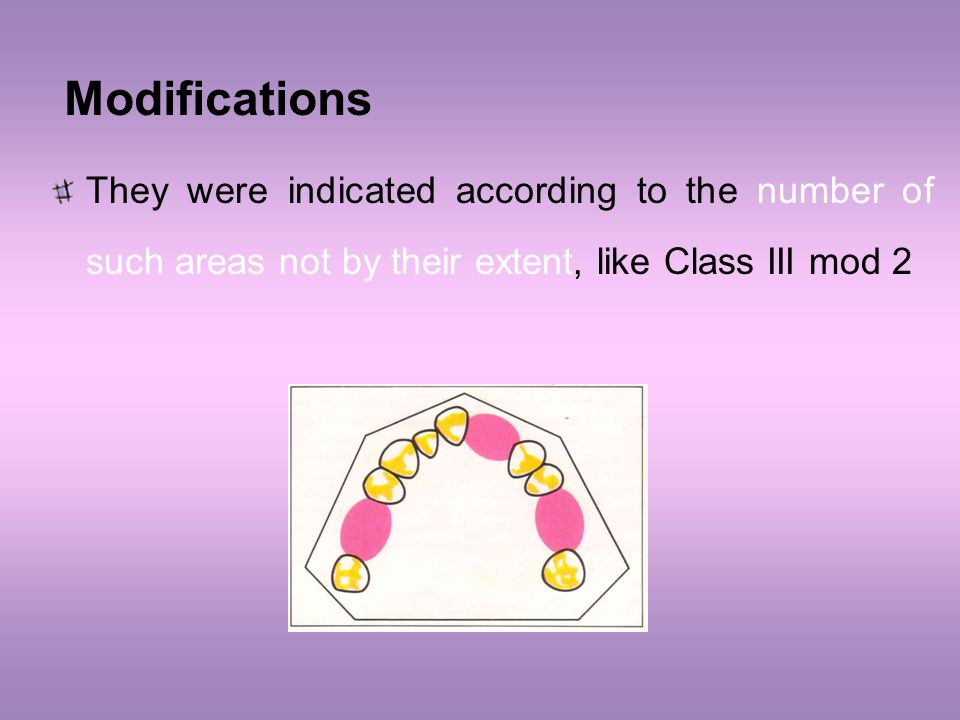 Modifications They were indicated according to the number of such areas not by their extent, like Class III mod 2