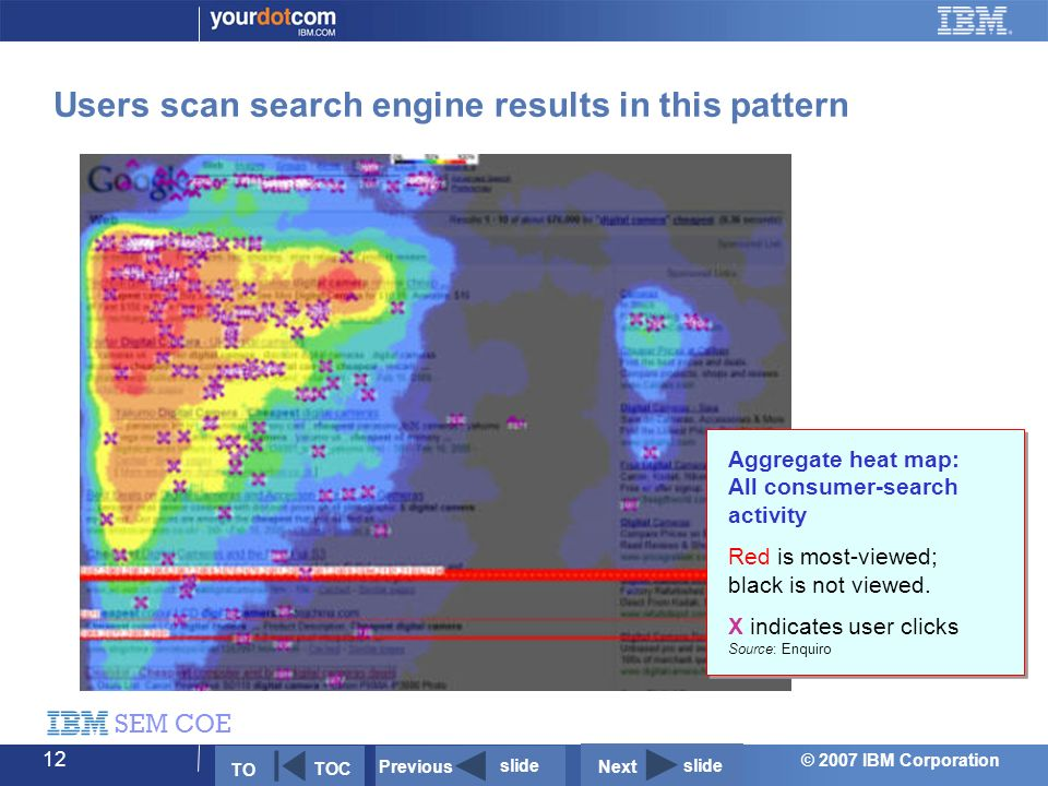 © 2007 IBM Corporation SEM COE 12 Users scan search engine results in this pattern Aggregate heat map: All consumer-search activity Red is most-viewed; black is not viewed.