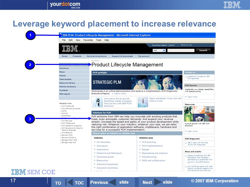 © 2007 IBM Corporation SEM COE 17 Leverage keyword placement to increase relevance Next slide Previous slide TO TOC 1 2 3