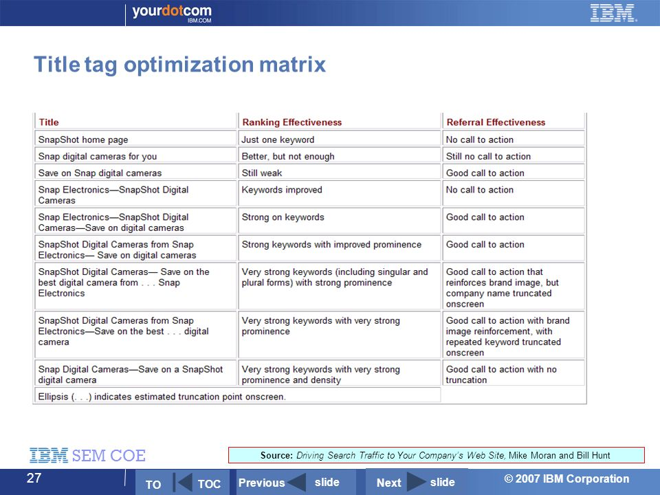 © 2007 IBM Corporation SEM COE 27 Title tag optimization matrix Source: Driving Search Traffic to Your Company's Web Site, Mike Moran and Bill Hunt Next slide Previous slide TO TOC