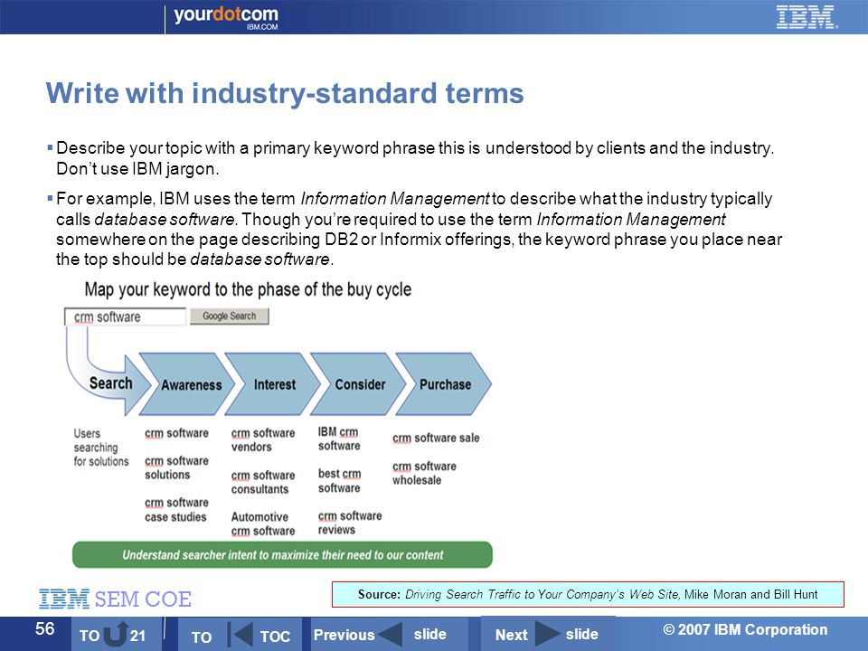 © 2007 IBM Corporation SEM COE 56 Write with industry-standard terms  Describe your topic with a primary keyword phrase this is understood by clients and the industry.