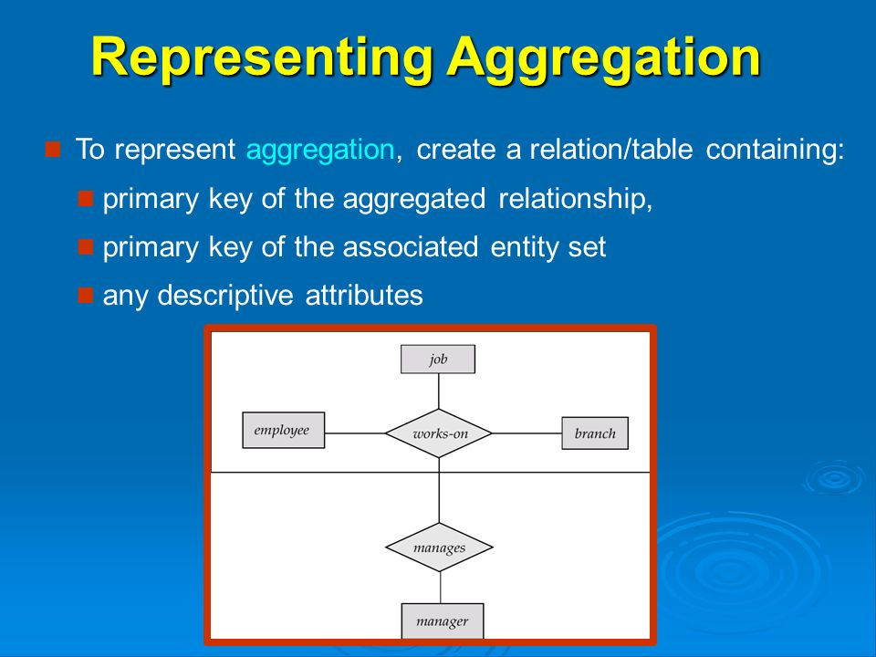 Representing Aggregation To represent aggregation, create a relation/table containing: primary key of the aggregated relationship, primary key of the associated entity set any descriptive attributes