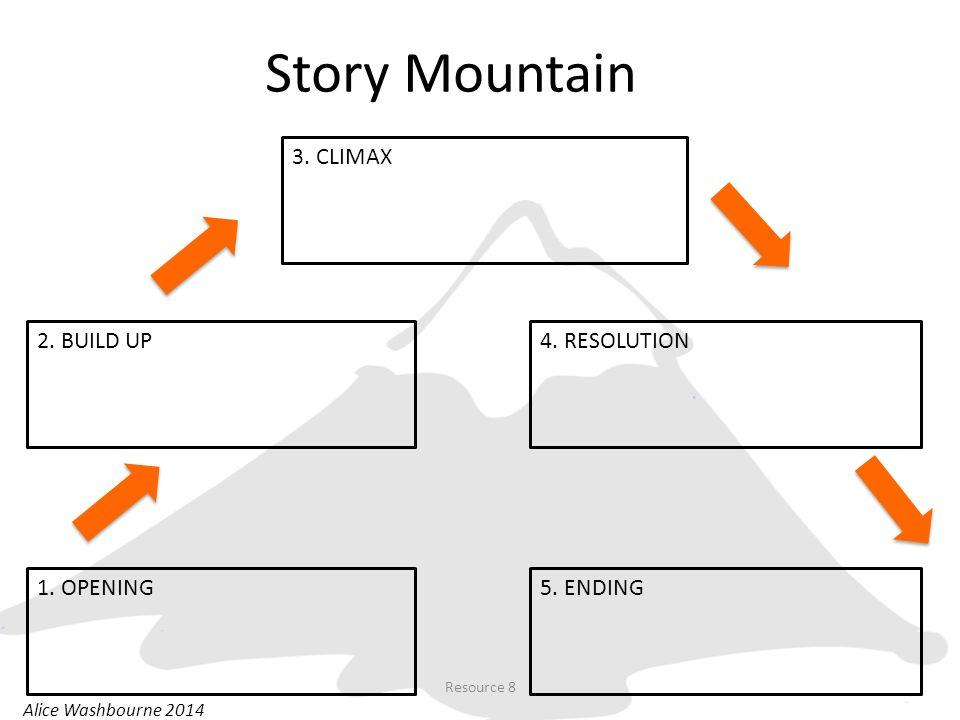 Story mountain template 9196144 hitori49fo story mountain template tes resources maxwellsz