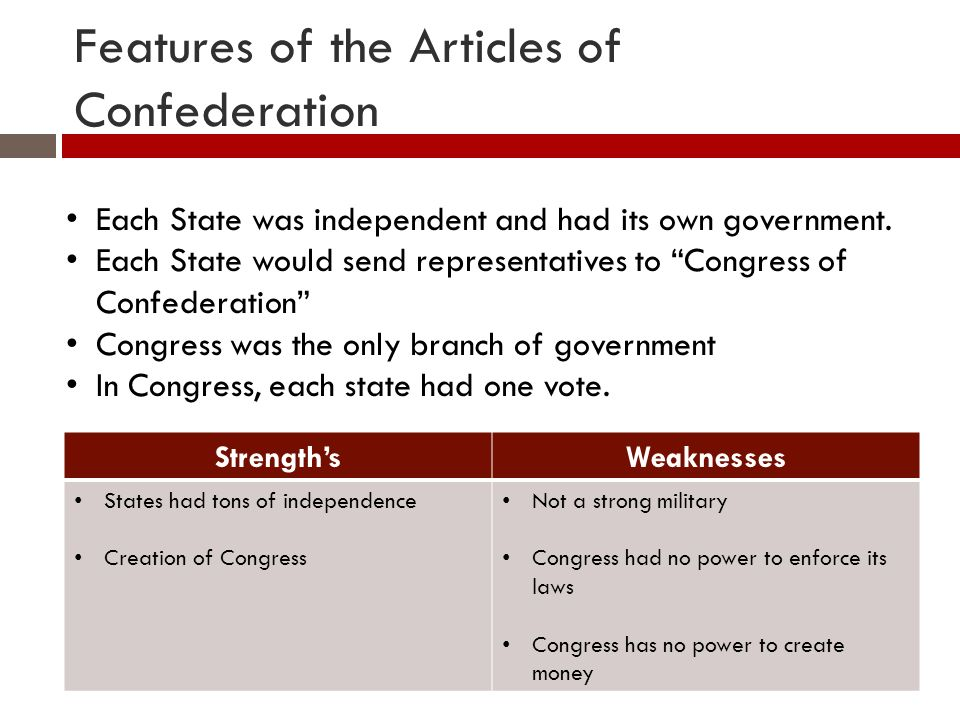 Features of the Articles of Confederation Strength'sWeaknesses States had tons of independence Creation of Congress Not a strong military Congress had no power to enforce its laws Congress has no power to create money Each State was independent and had its own government.