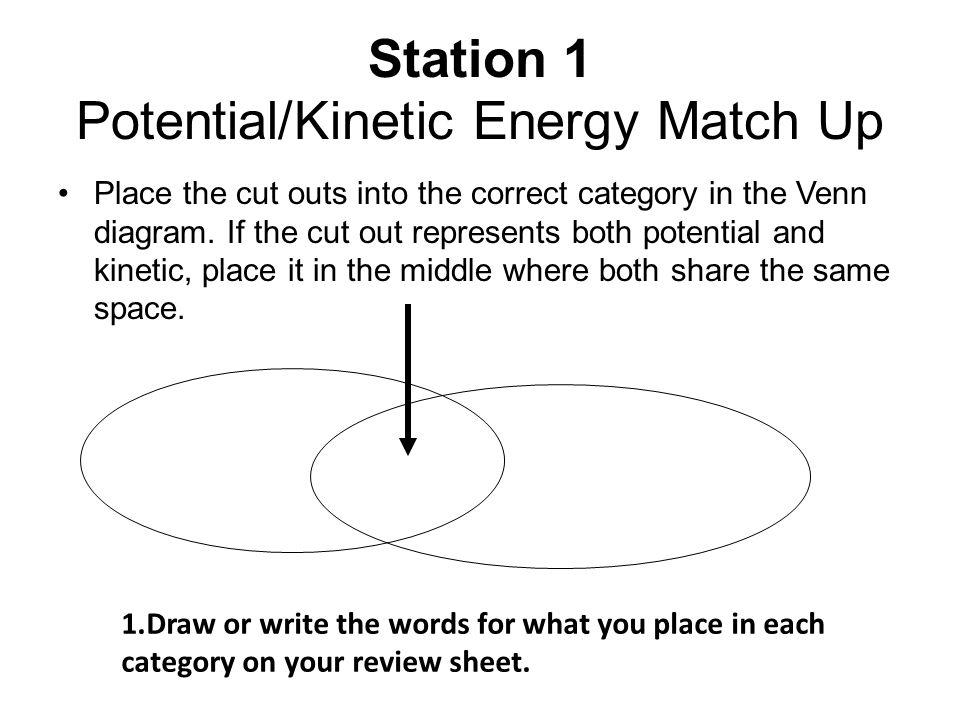 Venn Diagram Of Potential And Kinetic Energy Kubreforic