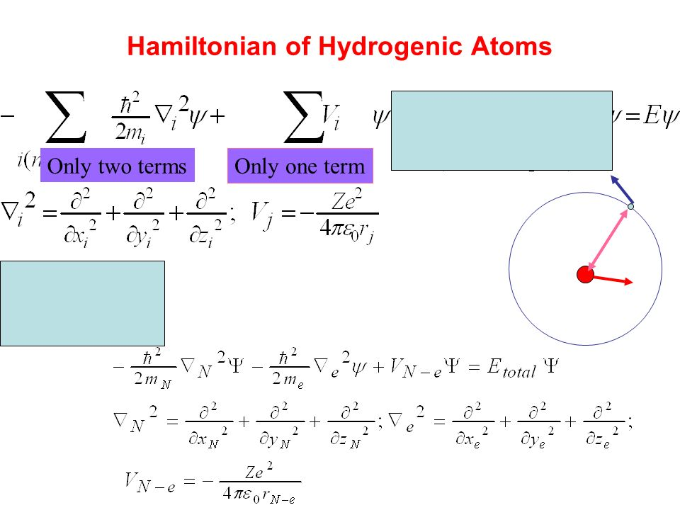 Hamiltonian of Hydrogenic Atoms Only one term Only two terms
