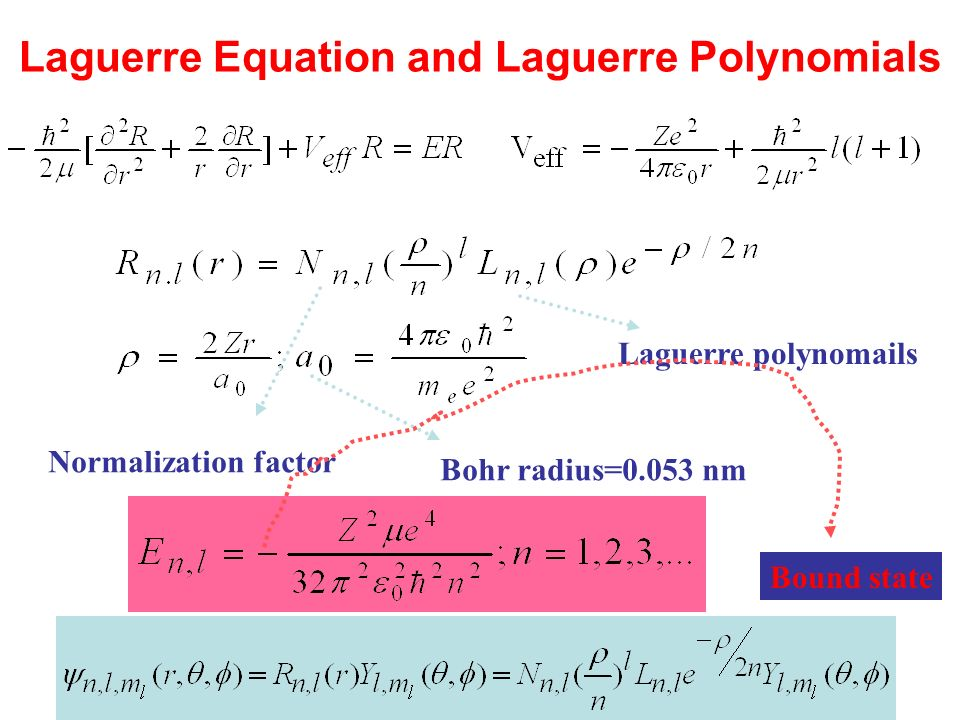 Laguerre Equation and Laguerre Polynomials Normalization factor Laguerre polynomails Bohr radius=0.053 nm Bound state