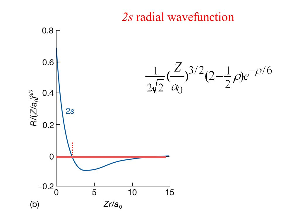 2s radial wavefunction