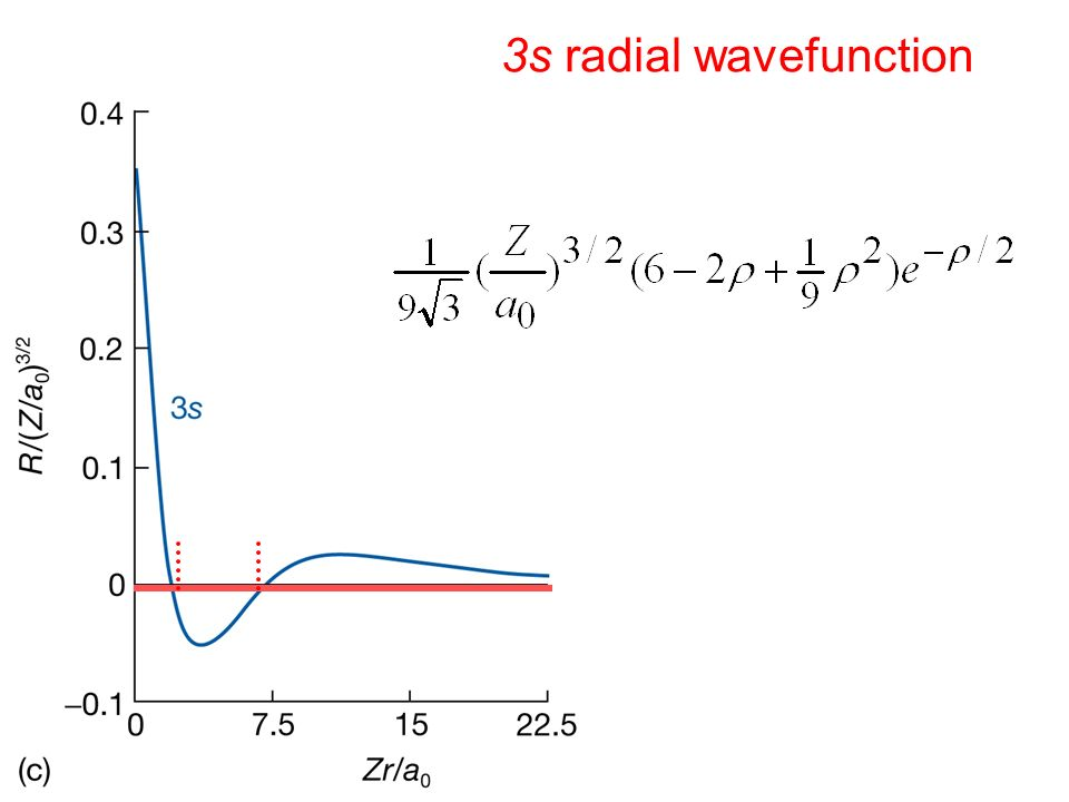 3s radial wavefunction