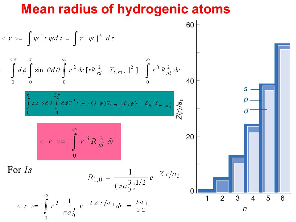 Mean radius of hydrogenic atoms For 1s