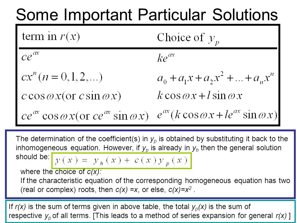 Some Important Particular Solutions The determination of the coefficient(s) in y p is obtained by substituting it back to the inhomogeneous equation.