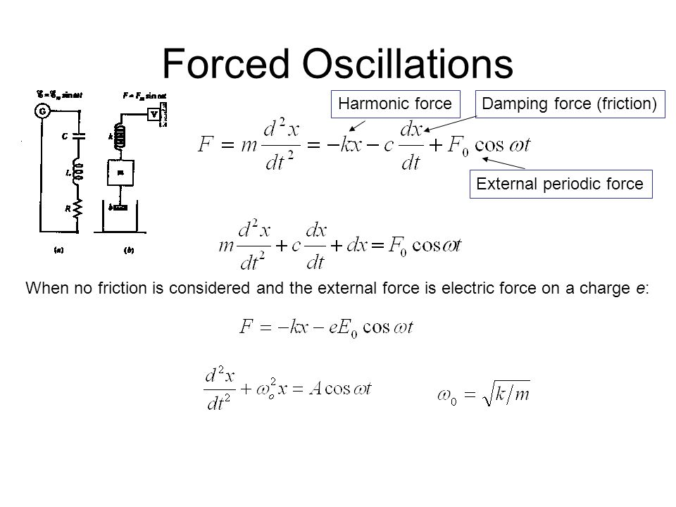Forced Oscillations Harmonic forceDamping force (friction) External periodic force When no friction is considered and the external force is electric force on a charge e:
