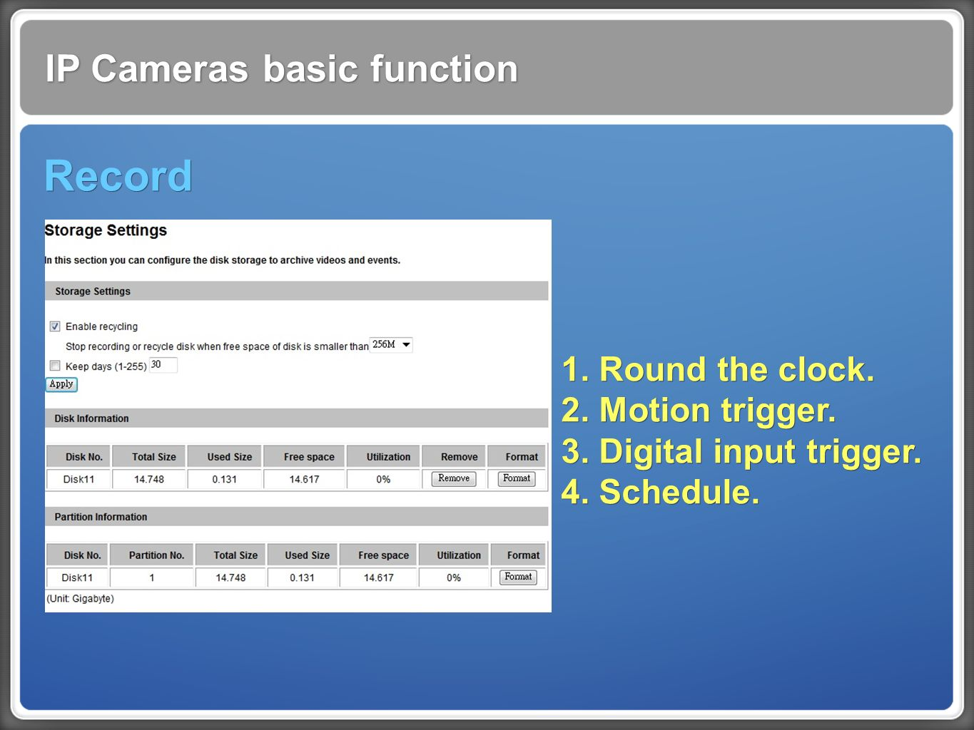 IP Cameras basic function Record 1. Round the clock.