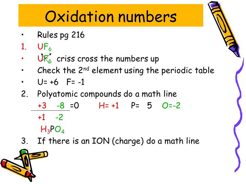 Chapter 7 chemical formulas and chemical compounds nearingzero 11 oxidation urtaz Choice Image