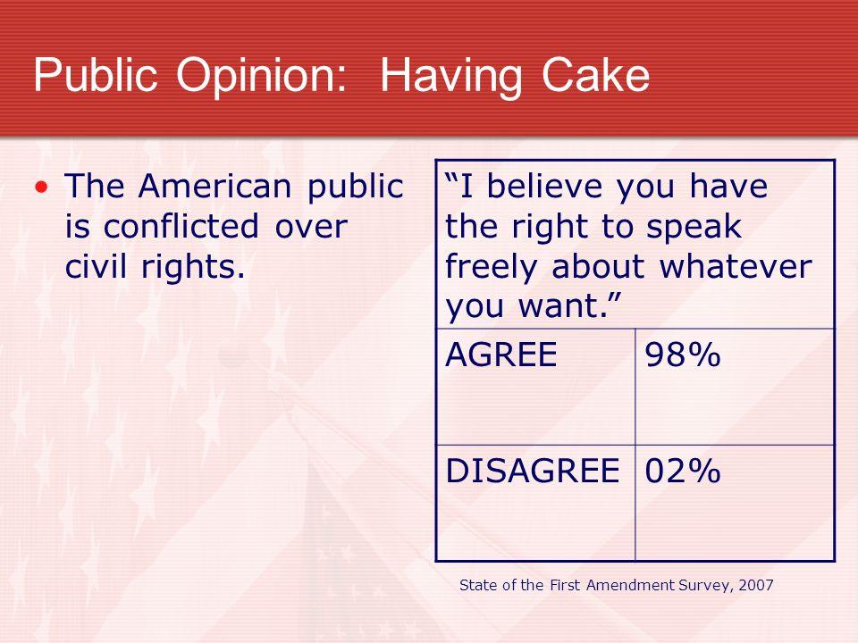 American Government Civil Rights. Civil Rights vs. Civil Liberties ...