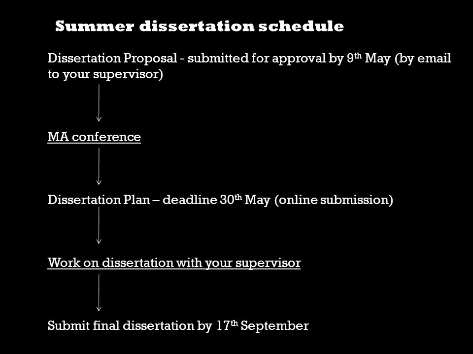 planning a dissertation proposal Designing your research project: a successful research project requires a lot of careful planning often research projects fail simply because they lack focus and the details have not been thought through carefully enough this dissertation proposal planner will help you to define and plan your.