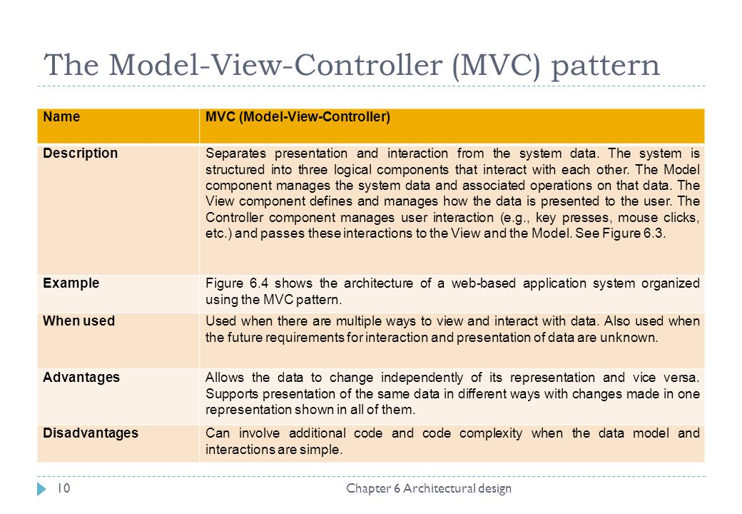 The Model View Controller (MVC) Pattern Chapter 6 Architectural Design10  NameMVC (