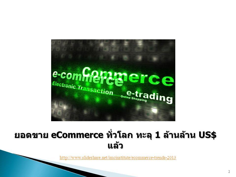 ยอดขาย eCommerce ทั่วโลก ทะลุ 1 ล้านล้าน US$ แล้ว 2 http://www.slideshare.net/imcinstitute/ecommerce-trends-2013