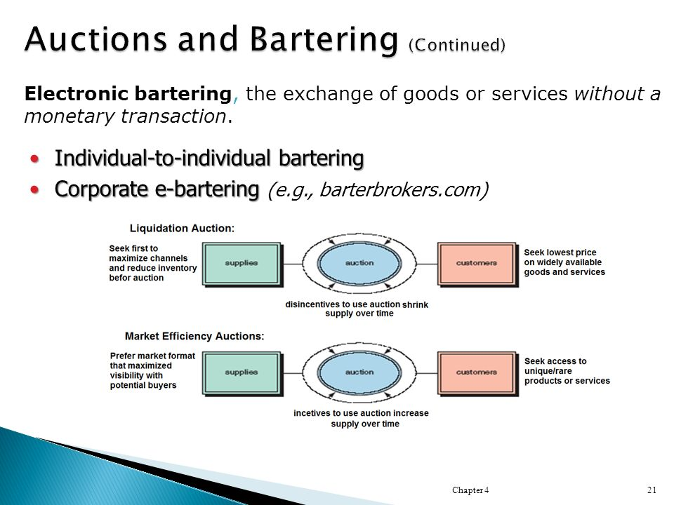 Chapter 421 Electronic bartering, the exchange of goods or services without a monetary transaction.