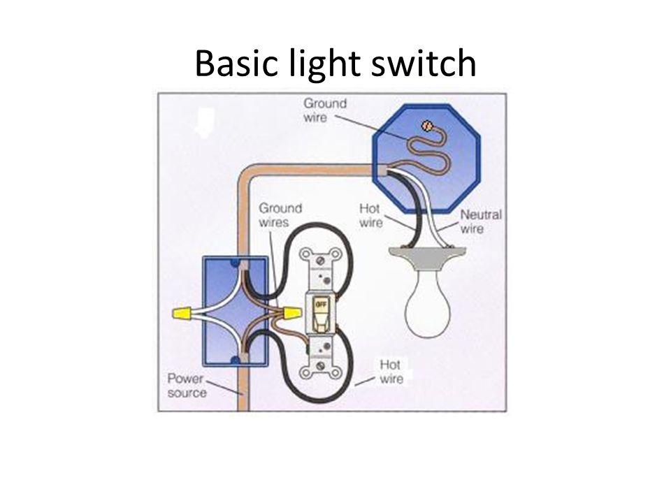 Prs Wiring Diagrams - Merzie.net