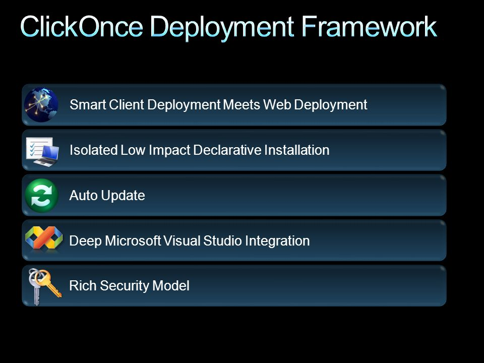 Isolated Low Impact Declarative Installation Smart Client Deployment Meets Web Deployment Auto Update Deep Microsoft Visual Studio Integration Rich Security Model