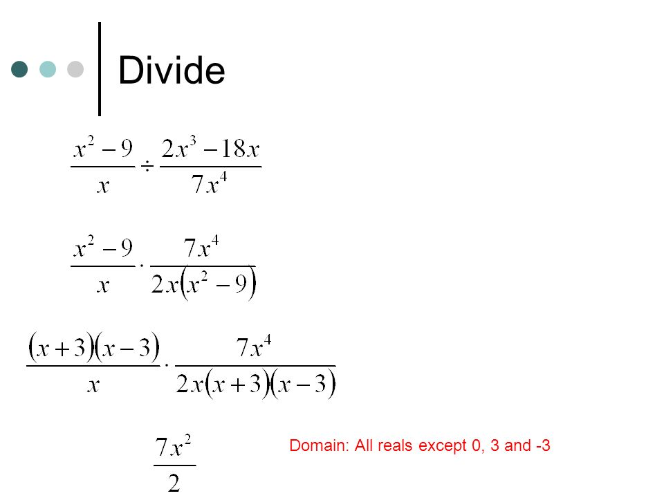 Divide Domain: All reals except 0, 3 and -3