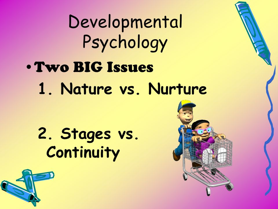 Did i grasp the concept of nature vs. nurture in my psychology paper?