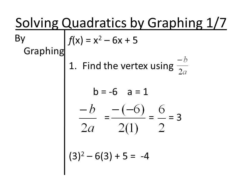 Solving Quadratics by Graphing 1/7 By Graphing f(x) = x 2 – 6x Find the vertex using b = -6 a = 1 = = = 3 (3) 2 – 6(3) + 5 = -4