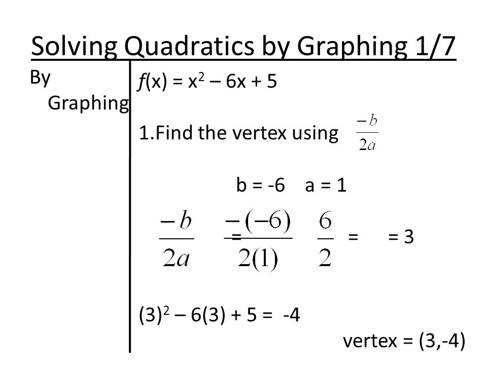 Solving Quadratics by Graphing 1/7 By Graphing f(x) = x 2 – 6x Find the vertex using b = -6 a = 1 = = = 3 (3) 2 – 6(3) + 5 = -4 vertex = (3,-4)