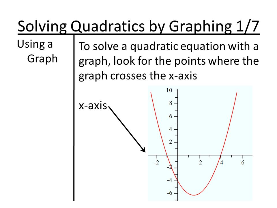Solving Quadratics by Graphing 1/7 Using a Graph To solve a quadratic equation with a graph, look for the points where the graph crosses the x-axis x-axis