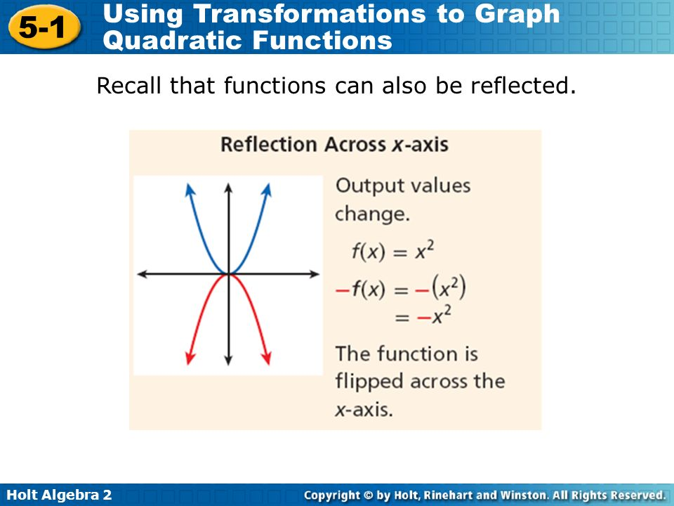 Holt Algebra Using Transformations to Graph Quadratic Functions Recall that functions can also be reflected.