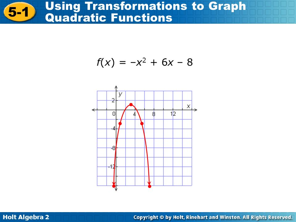 Holt Algebra Using Transformations to Graph Quadratic Functions f(x) = –x 2 + 6x – 8