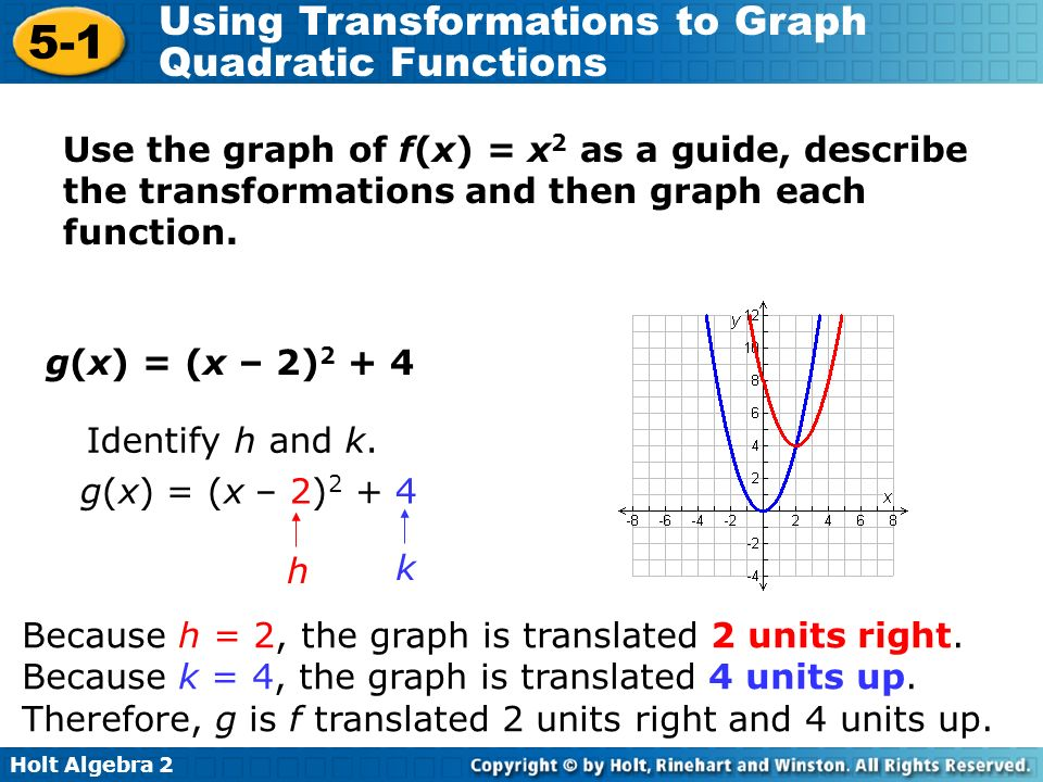 Holt Algebra Using Transformations to Graph Quadratic Functions Use the graph of f(x) = x 2 as a guide, describe the transformations and then graph each function.