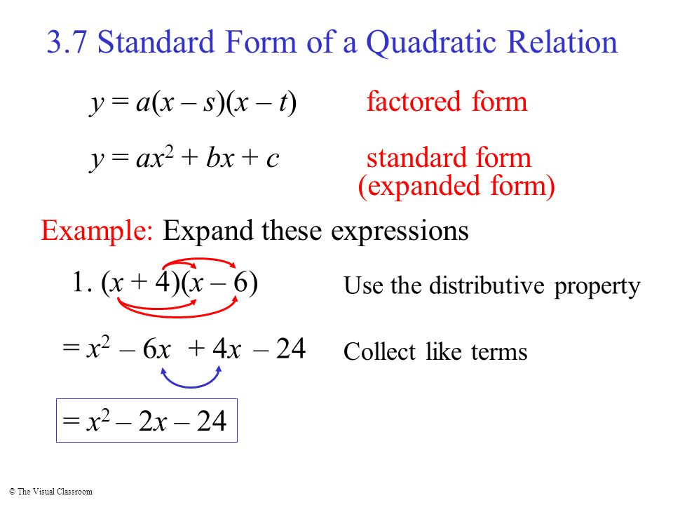 The Visual Classroom 37 Standard Form Of A Quadratic Relation Y A