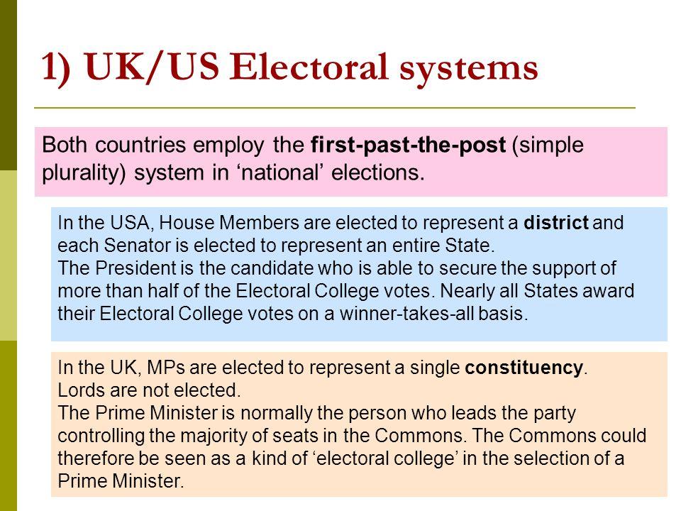 electoral system usa