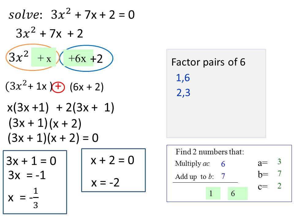 a= b= c= Find 2 numbers that: Multiply ac Add up to b: 2 +6x +2 x(3x +1) + + 2(3x + 1) (3x + 1) (x + 2) + x (6x + 2) Factor pairs of 6 1,6 2,3 (3x + 1)(x + 2) = 0 3x + 1 = 0 x + 2 = 0 3x = -1 x = -2