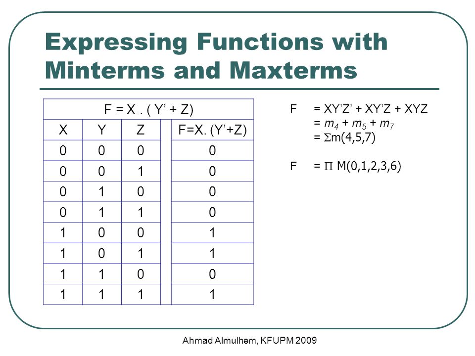 Expressing Functions with Minterms and Maxterms F = X.