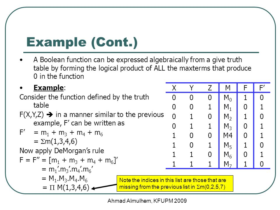 Example (Cont.) Ahmad Almulhem, KFUPM 2009 A Boolean function can be expressed algebraically from a give truth table by forming the logical product of ALL the maxterms that produce 0 in the function XYZMFF' 000M0M M1M M2M M3M M M5M M6M M7M7 10 Example: Consider the function defined by the truth table F(X,Y,Z)  in a manner similar to the previous example, F' can be written as F' = m 1 + m 3 + m 4 + m 6 =  m(1,3,4,6) Now apply DeMorgan's rule F = F'' = [m 1 + m 3 + m 4 + m 6 ]' = m 1 '.m 3 '.m 4 '.m 6 ' = M 1.M 3.M 4.M 6 =  M(1,3,4,6) Note the indices in this list are those that are missing from the previous list in  m(0,2,5,7)