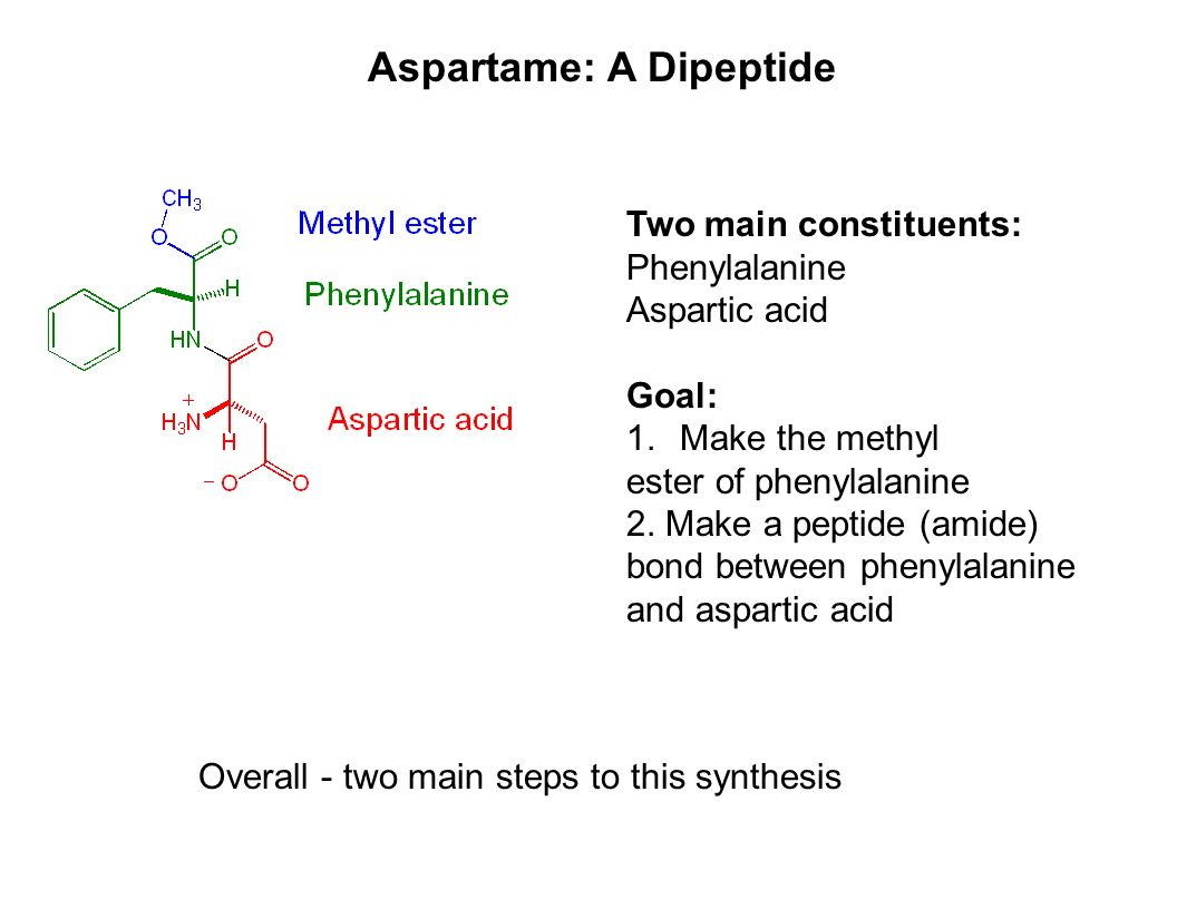 synthesis and nmr study of dipeptide the methyl ester of n acetyl l prolyl l phenylalanine Search our database of scientific publications and authors i'm looking for a search 973 incorporating pipecolic acid or proline and phenylalanine or n.