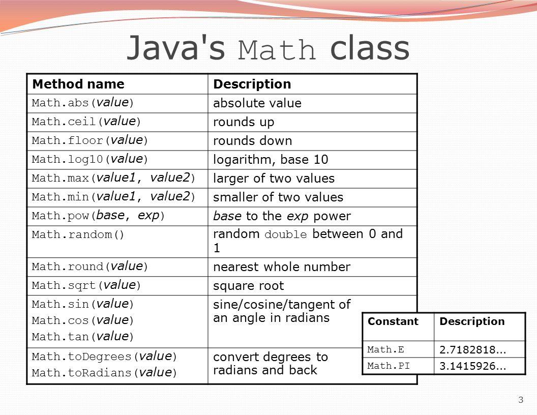 Superb 3 Java S Math Class Method NameDescription Math.abs( Value ) Absolute Value  Math